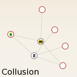 Esempio di Mozilla Collusion